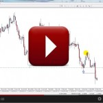 How to find the best forex trades