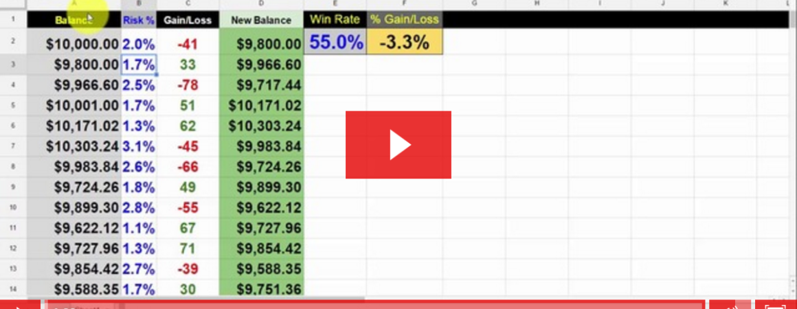 Risk Management Mistake Video