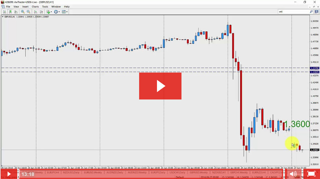 Forex how to trade brexit